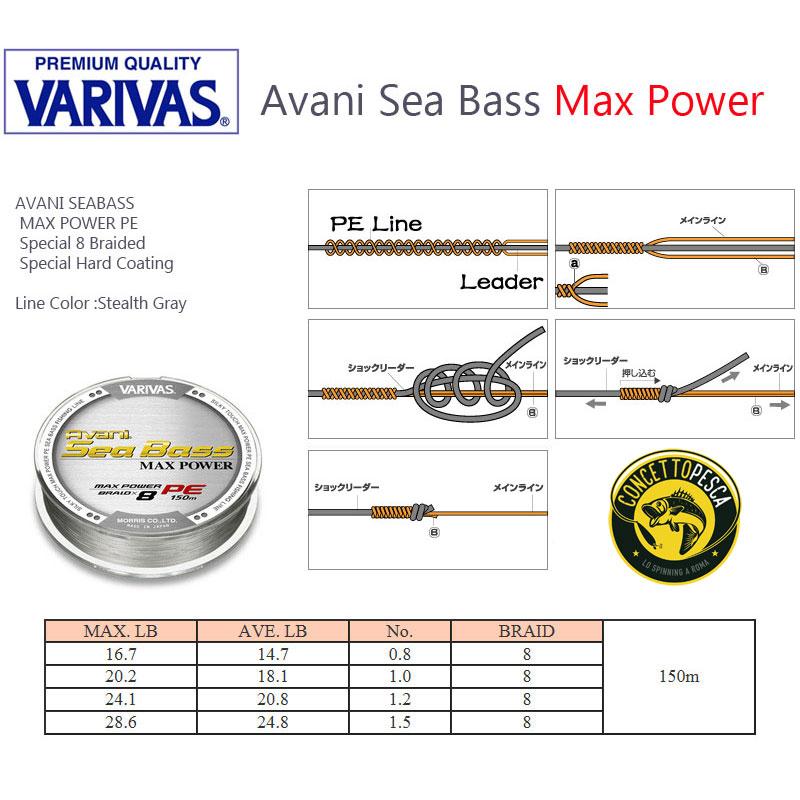 Varivas Avani Sea Bass Max Power X8 20 Lb PE #1-1